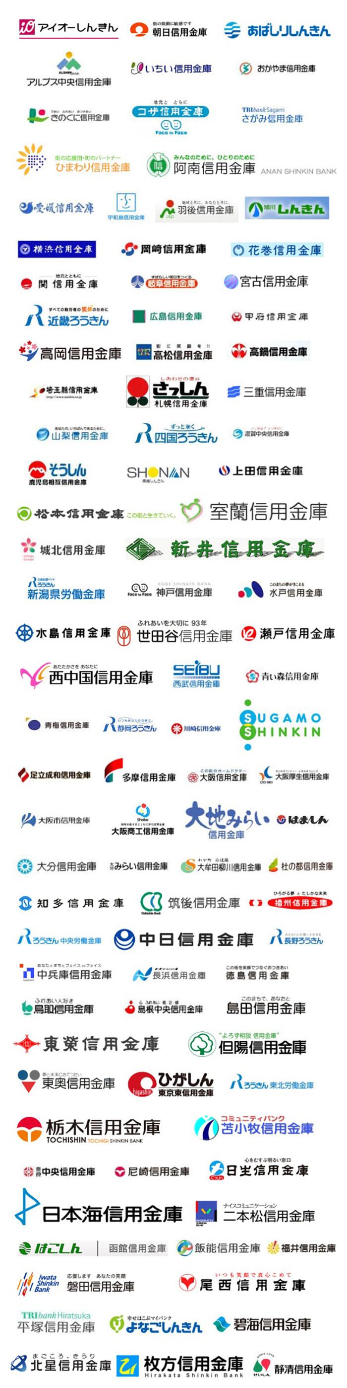 主な提携金融機関一覧